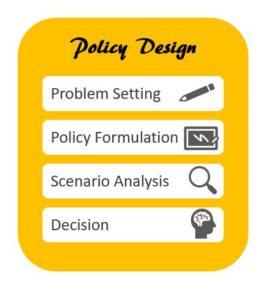 Policy Design
